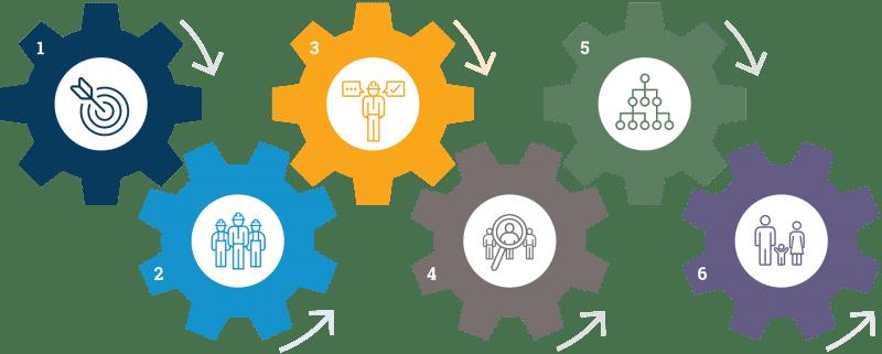 BTA_managment_system_4