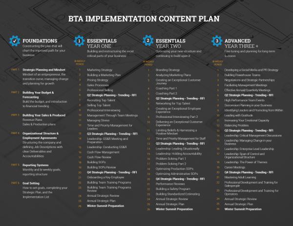BTA_managment_sytem_graphic9